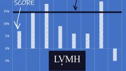 Alternative data to break down LVMH results