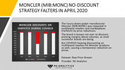 Alternative data on Moncler show an increase of discounting on multibrand retailers in April 2020.