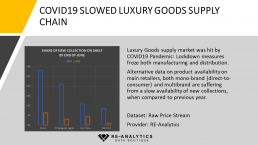 luxury goods supply chain impact of COVI19