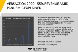 VERSACE CPRI Q4 2020 revenue growth explained by alternative data